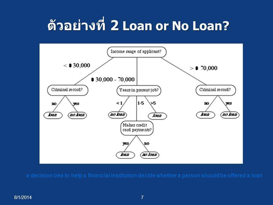 7 ตัวอย่างที่ 2 Loan or No Loan? a decision tree to help a financial institution decide whether a person should be offered a loan