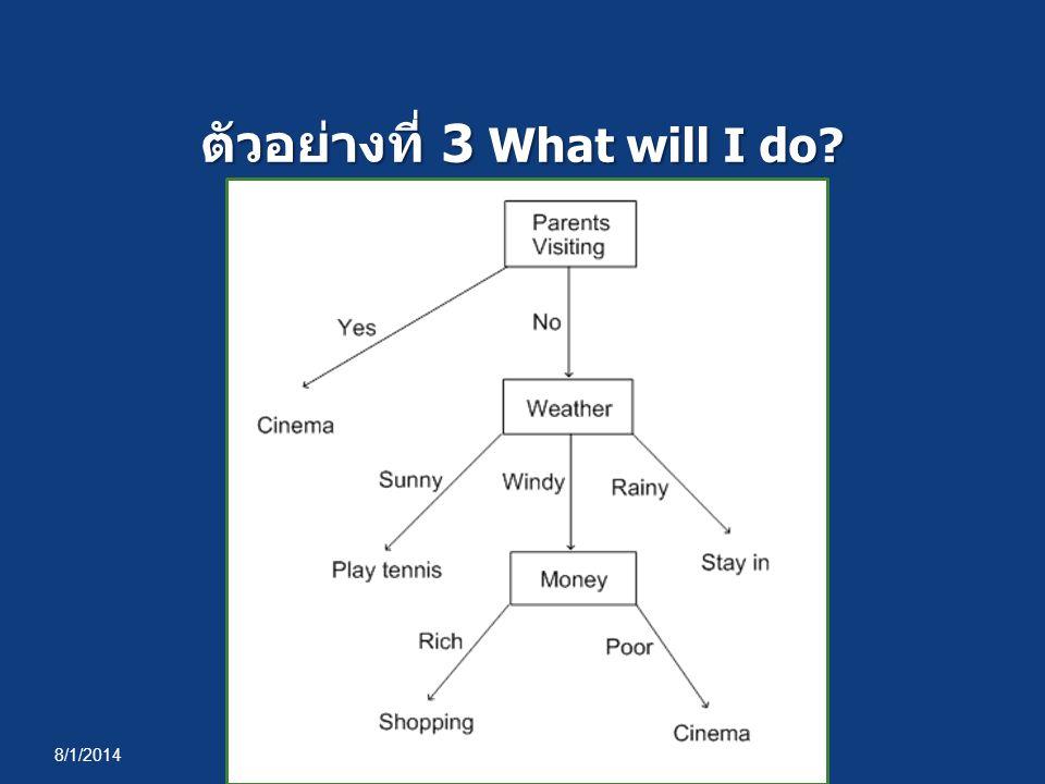 8/1/20148 ตัวอย่างที่ 3 What will I do?