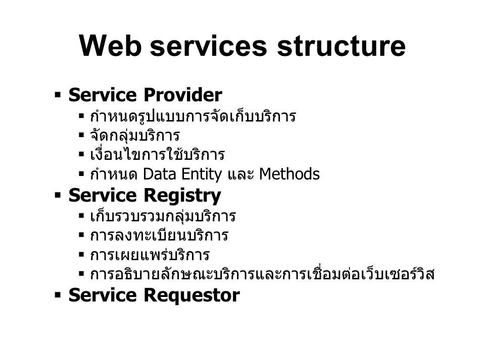 Web services structure  Service Provider  กำหนดรูปแบบการจัดเก็บบริการ  จัดกลุ่มบริการ  เงื่อนไขการใช้บริการ  กำหนด Data Entity และ Methods  Service Registry  เก็บรวบรวมกลุ่มบริการ  การลงทะเบียนบริการ  การเผยแพร่บริการ  การอธิบายลักษณะบริการและการเชื่อมต่อเว็บเซอร์วิส  Service Requestor