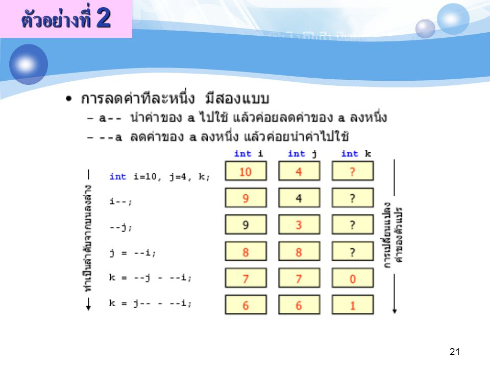 21 ตัวอย่างที่ 2