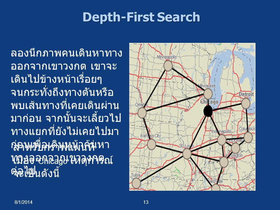8/1/201413 Depth-First Search ลองนึกภาพคนเดินหาทาง ออกจากเขาวงกต เขาจะ เดินไปข้างหน้าเรื่อยๆ จนกระทั่งถึงทางตันหรือ พบเส้นทางที่เคยเดินผ่าน มาก่อน จาก