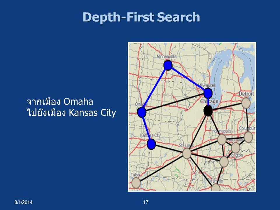 8/1/201417 Depth-First Search จากเมือง Omaha ไปยังเมือง Kansas City