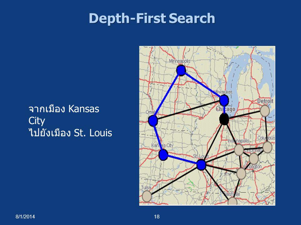 8/1/201418 Depth-First Search จากเมือง Kansas City ไปยังเมือง St. Louis