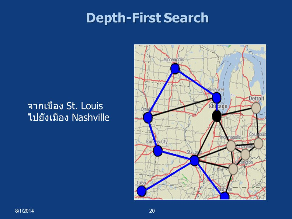 8/1/201420 Depth-First Search จากเมือง St. Louis ไปยังเมือง Nashville