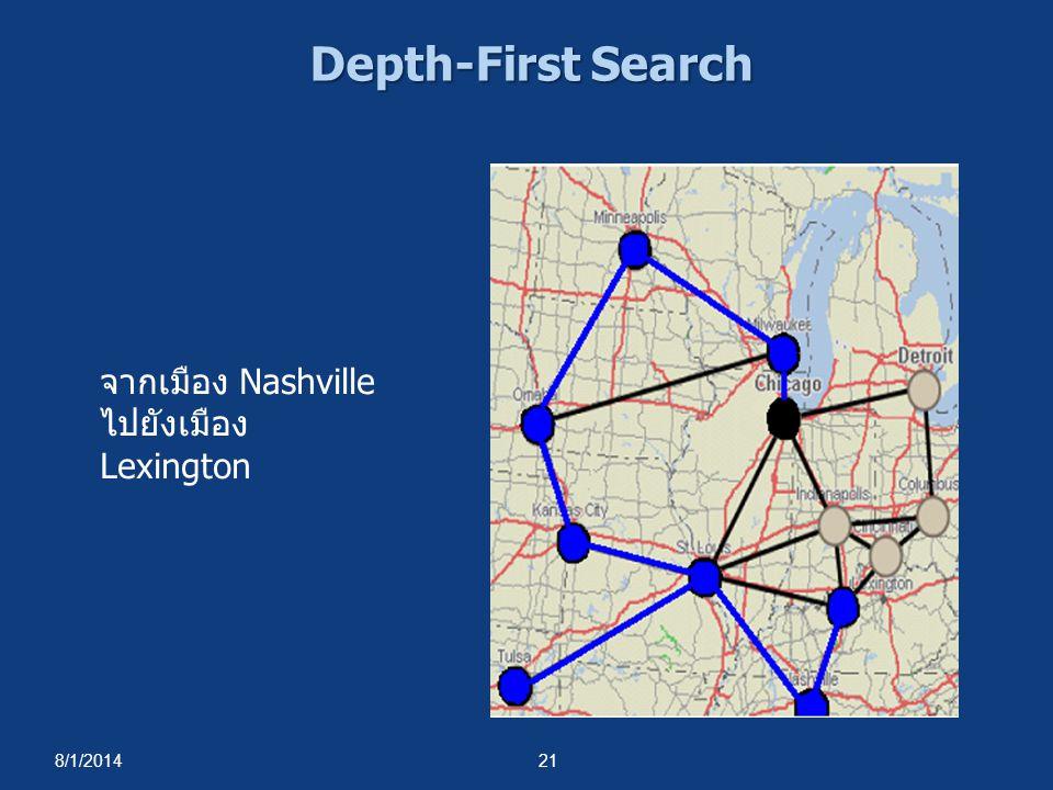8/1/201421 Depth-First Search จากเมือง Nashville ไปยังเมือง Lexington