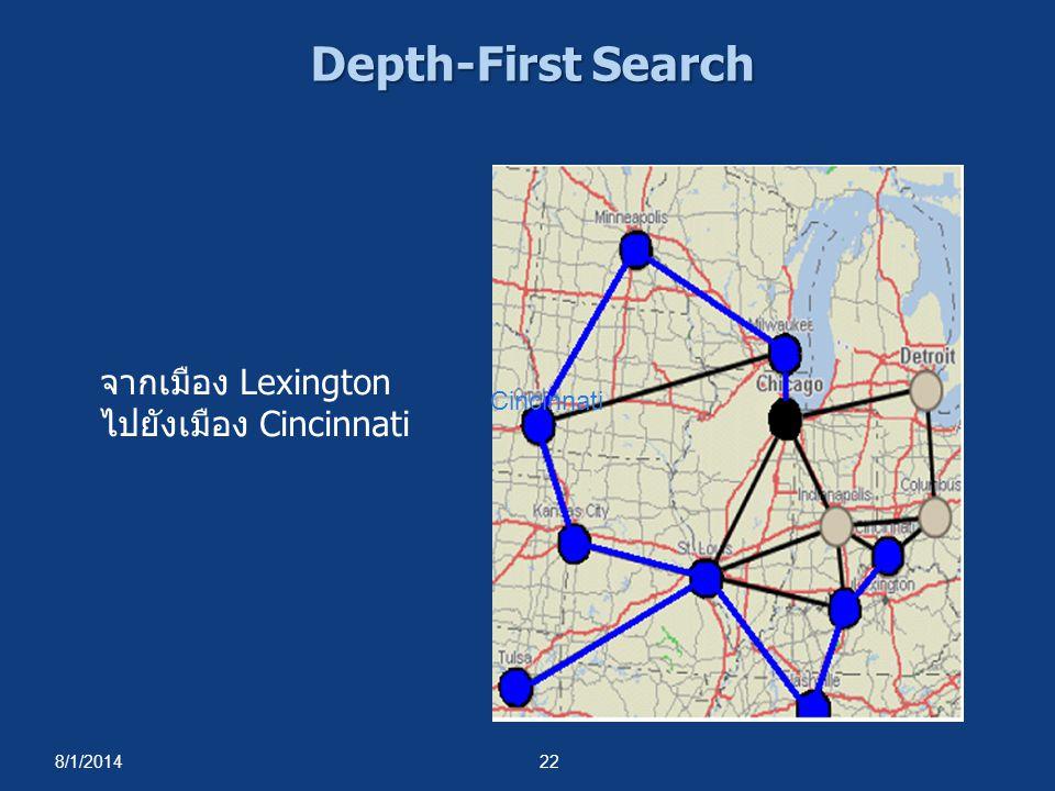 8/1/201422 Depth-First Search จากเมือง Lexington ไปยังเมือง Cincinnati Cincinnati