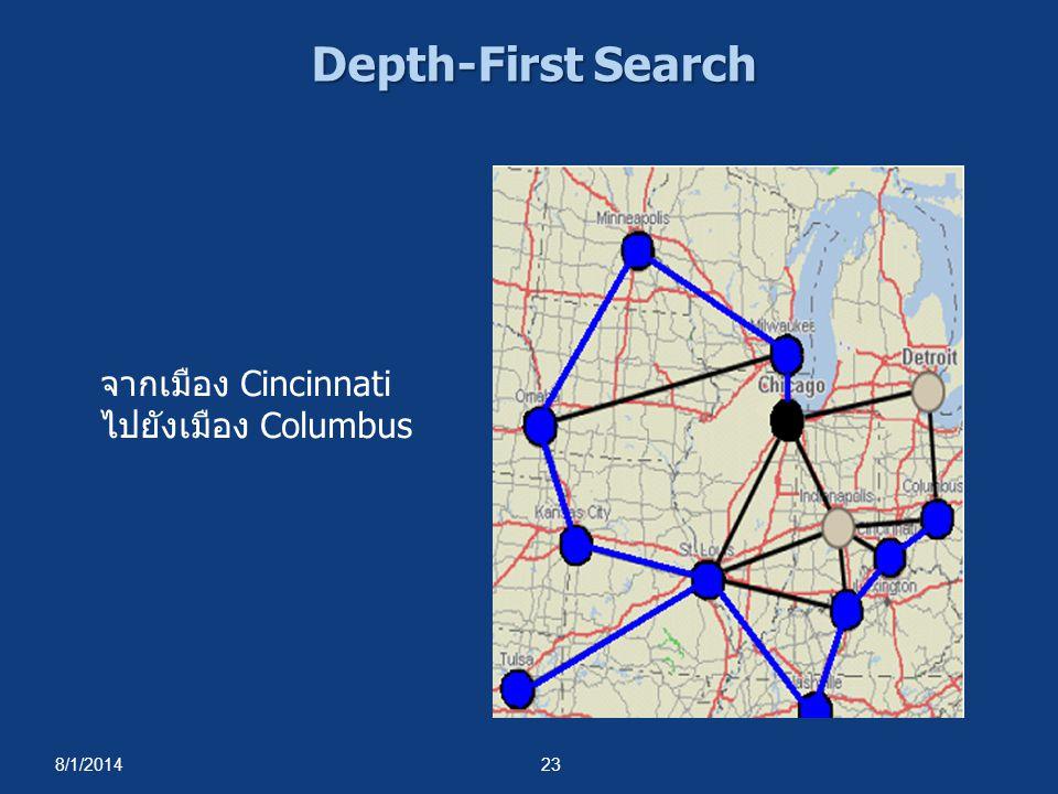 8/1/201423 Depth-First Search จากเมือง Cincinnati ไปยังเมือง Columbus