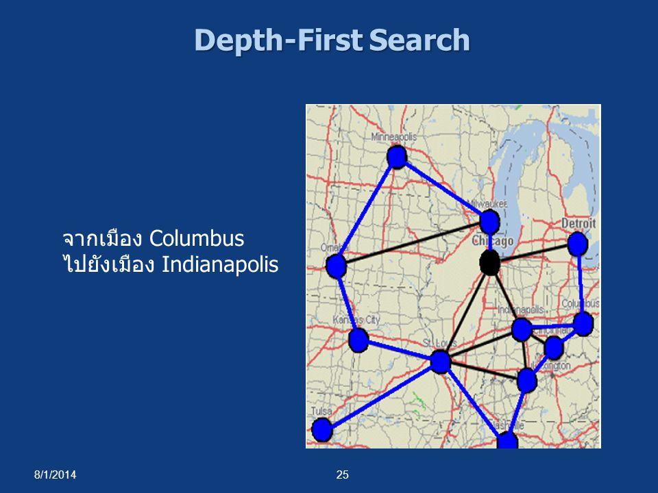 8/1/201425 Depth-First Search จากเมือง Columbus ไปยังเมือง Indianapolis