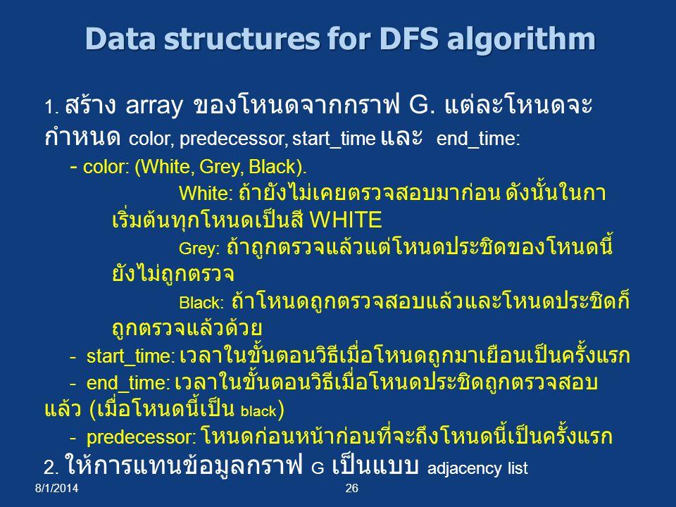8/1/201426 Data structures for DFS algorithm 1. สร้าง array ของโหนดจากกราฟ G. แต่ละโหนดจะ กำหนด color, predecessor, start_time และ end_time: - color: