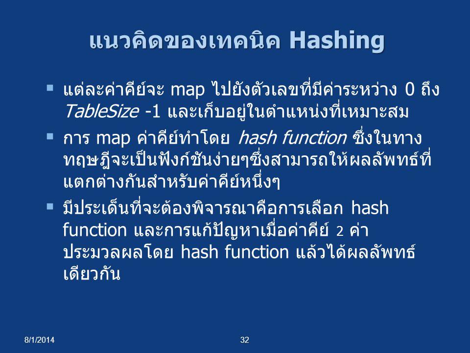 8/1/201432 แนวคิดของเทคนิค Hashing  แต่ละค่าคีย์จะ map ไปยังตัวเลขที่มีค่าระหว่าง 0 ถึง TableSize -1 และเก็บอยู่ในตำแหน่งที่เหมาะสม  การ map ค่าคีย์