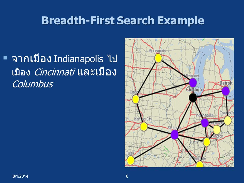 8/1/20149 Data structures for BFS algorithm 1.สร้าง array ของโหนดจากกราฟ G.