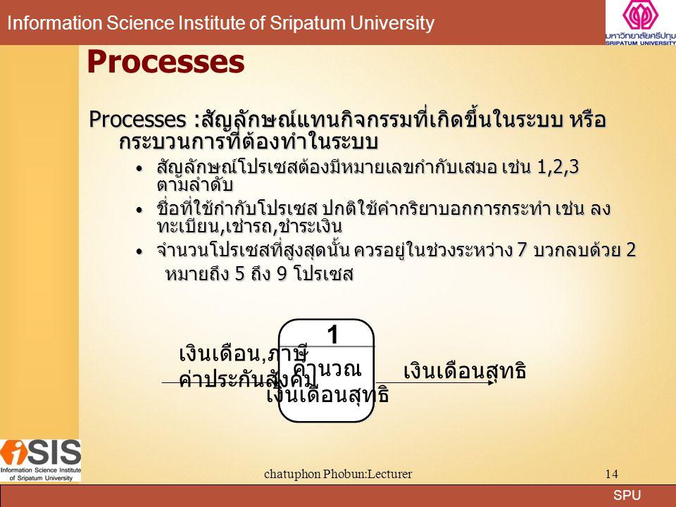 SPU Information Science Institute of Sripatum University chatuphon Phobun:Lecturer14 Processes Processes :สัญลักษณ์แทนกิจกรรมที่เกิดขึ้นในระบบ หรือ กร
