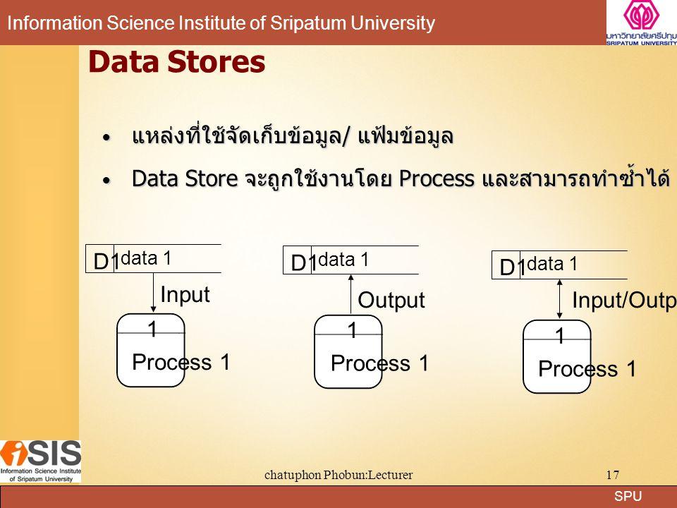 SPU Information Science Institute of Sripatum University chatuphon Phobun:Lecturer17 Data Stores แหล่งที่ใช้จัดเก็บข้อมูล/ แฟ้มข้อมูล แหล่งที่ใช้จัดเก