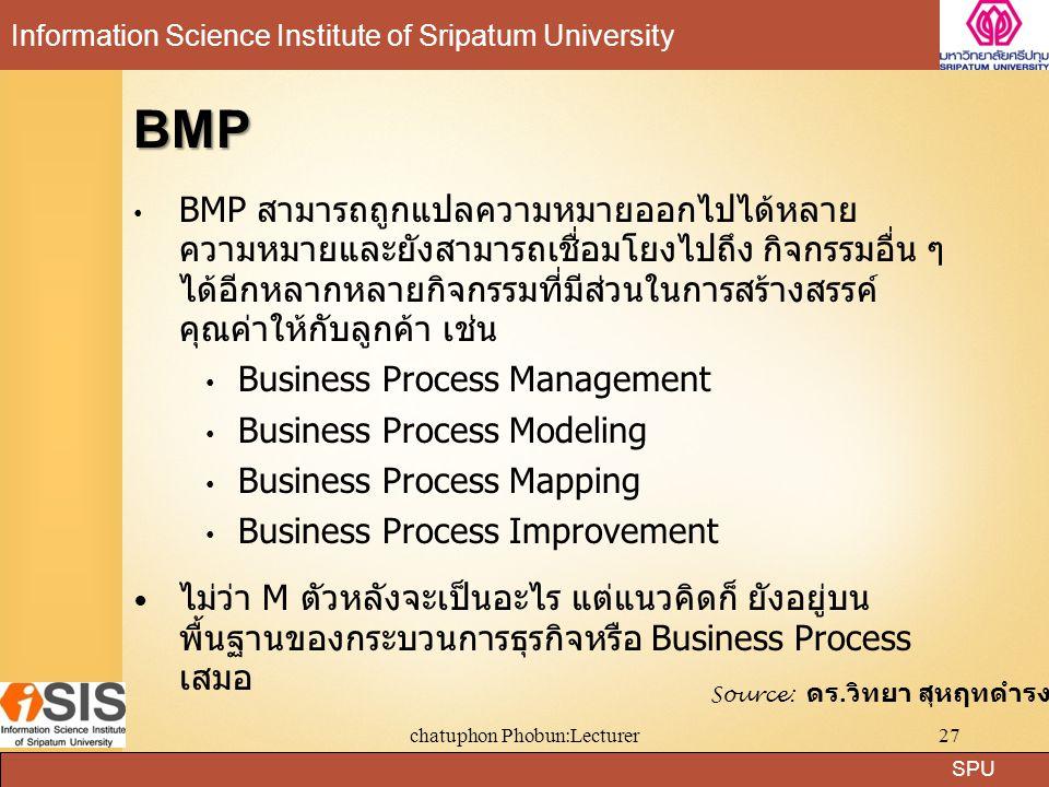 SPU Information Science Institute of Sripatum University chatuphon Phobun:Lecturer27 BMP BMP สามารถถูกแปลความหมายออกไปได้หลาย ความหมายและยังสามารถเชื่