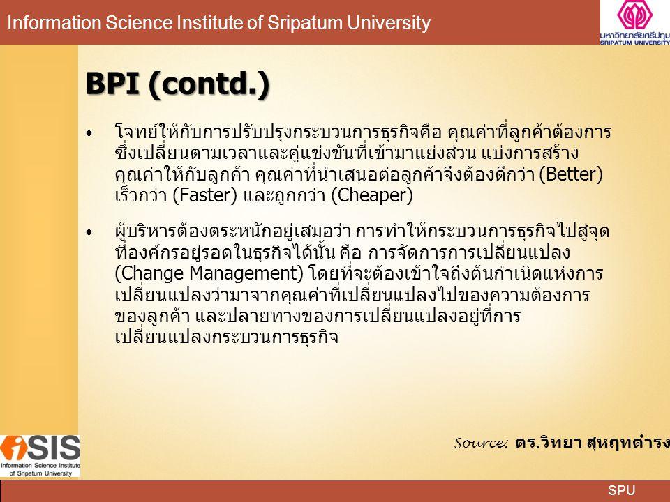 SPU Information Science Institute of Sripatum University BPI (contd.) โจทย์ให้กับการปรับปรุงกระบวนการธุรกิจคือ คุณค่าที่ลูกค้าต้องการ ซึ่งเปลี่ยนตามเว