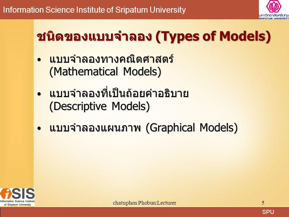 SPU Information Science Institute of Sripatum University chatuphon Phobun:Lecturer6 Types of Models Mathematical Models อยู่ในกลุ่มของสูตรคำนวณที่ใช้ อธิบายกฎเกณฑ์ทางเทคนิค โดยมักใช้กับงานด้าน วิทยาศาสตร์และวิศวกรรม หรืองานด้านการคำนวณ สัญลักษณ์ส่วนใหญ่มักนำเสนอรูปแบบของสูตรและฟังก์ชัน Mathematical Models อยู่ในกลุ่มของสูตรคำนวณที่ใช้ อธิบายกฎเกณฑ์ทางเทคนิค โดยมักใช้กับงานด้าน วิทยาศาสตร์และวิศวกรรม หรืองานด้านการคำนวณ สัญลักษณ์ส่วนใหญ่มักนำเสนอรูปแบบของสูตรและฟังก์ชัน Descriptive Models อยู่ในรูปแบบของรหัสจำลอง (Pseudo Code) หรือประโยคโครงสร้างภาษาอังกฤษ (Structured English) โปรแกรมเมอร์มักใช้เพื่อออกแบบ โปรแกรม Descriptive Models อยู่ในรูปแบบของรหัสจำลอง (Pseudo Code) หรือประโยคโครงสร้างภาษาอังกฤษ (Structured English) โปรแกรมเมอร์มักใช้เพื่อออกแบบ โปรแกรม Graphical Models อยู่ในรูปแบบของไดอะแกรม จัดเป็น แบบจำลอที่มีประโยชน์ที่พัฒนาขึ้นโดยนักวิเคราะห์ระบบ สามารถเข้ใจถึงความสัมพันธ์ของสิ่งต่างๆที่อยู่ในระบบ Graphical Models อยู่ในรูปแบบของไดอะแกรม จัดเป็น แบบจำลอที่มีประโยชน์ที่พัฒนาขึ้นโดยนักวิเคราะห์ระบบ สามารถเข้ใจถึงความสัมพันธ์ของสิ่งต่างๆที่อยู่ในระบบ