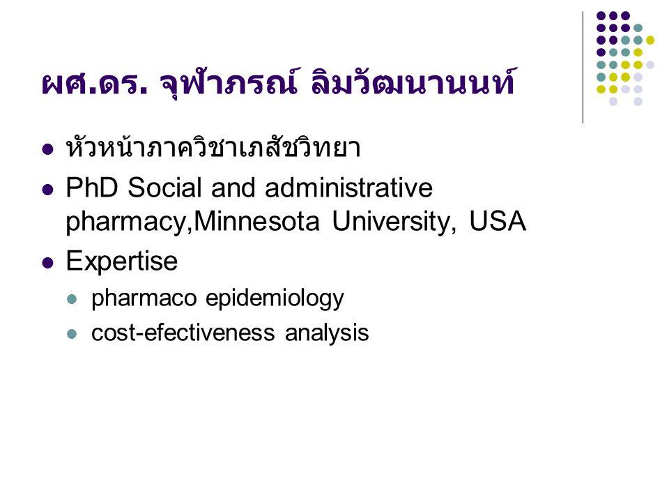 ผศ. ดร. จุฬาภรณ์ ลิมวัฒนานนท์ หัวหน้าภาควิชาเภสัชวิทยา PhD Social and administrative pharmacy,Minnesota University, USA Expertise pharmaco epidemiolog