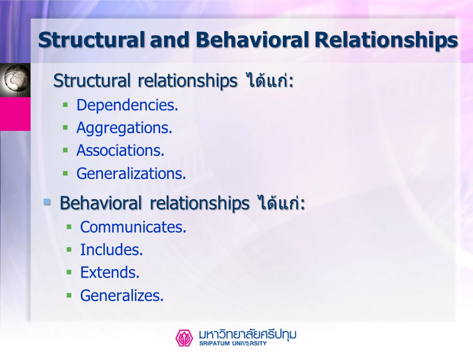CSE323 Systems Analysis and Design 2/2549 13 Aug-14 Structural and Behavioral Relationships Structural relationships ได้แก่:  Dependencies.  Aggrega