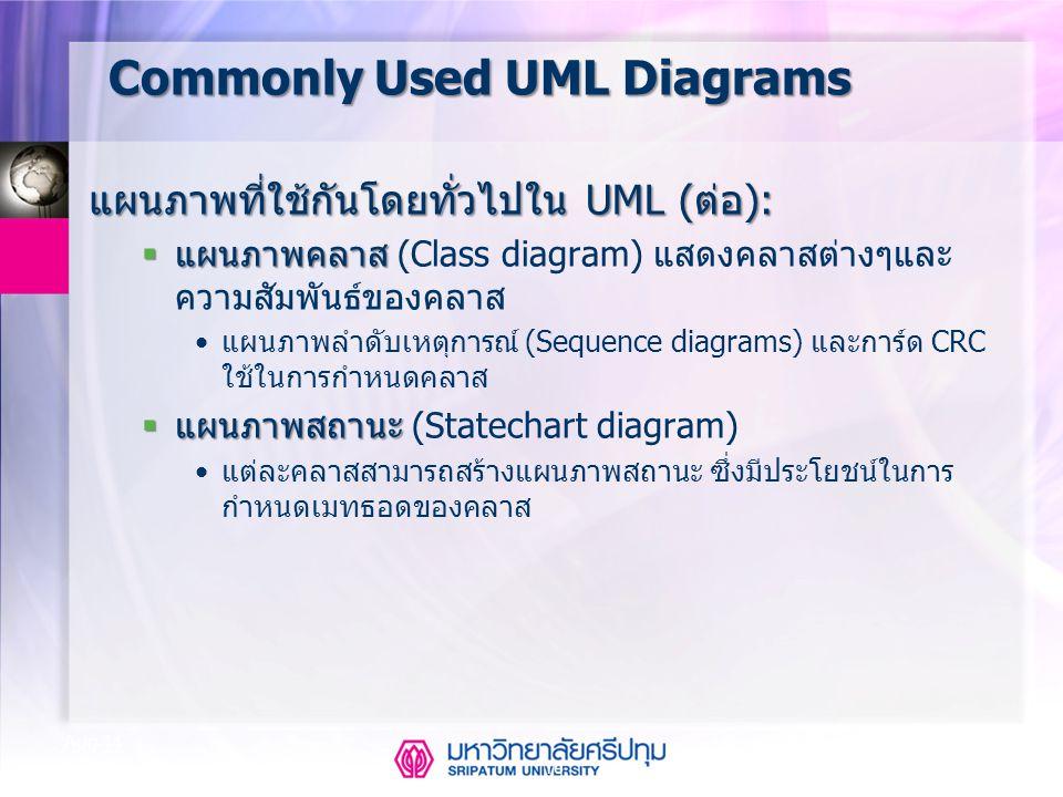 CSE323 Systems Analysis and Design 2/2549 16 Aug-14 Commonly Used UML Diagrams แผนภาพที่ใช้กันโดยทั่วไปใน UML (ต่อ):  แผนภาพคลาส  แผนภาพคลาส (Class