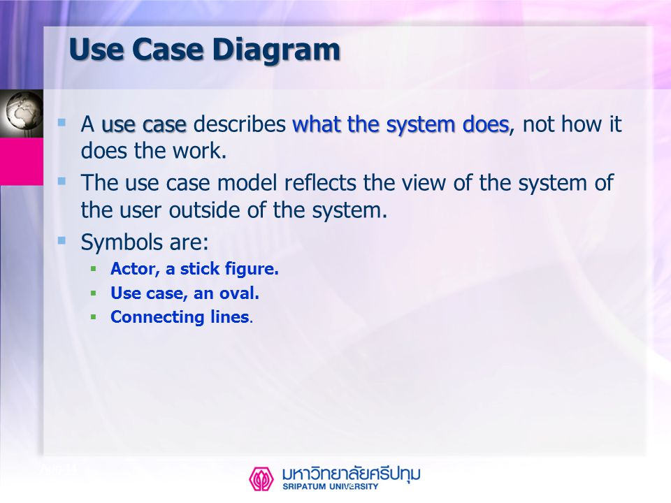 CSE323 Systems Analysis and Design 2/2549 18 Aug-14 Use Case Diagram use case what the system does  A use case describes what the system does, not ho