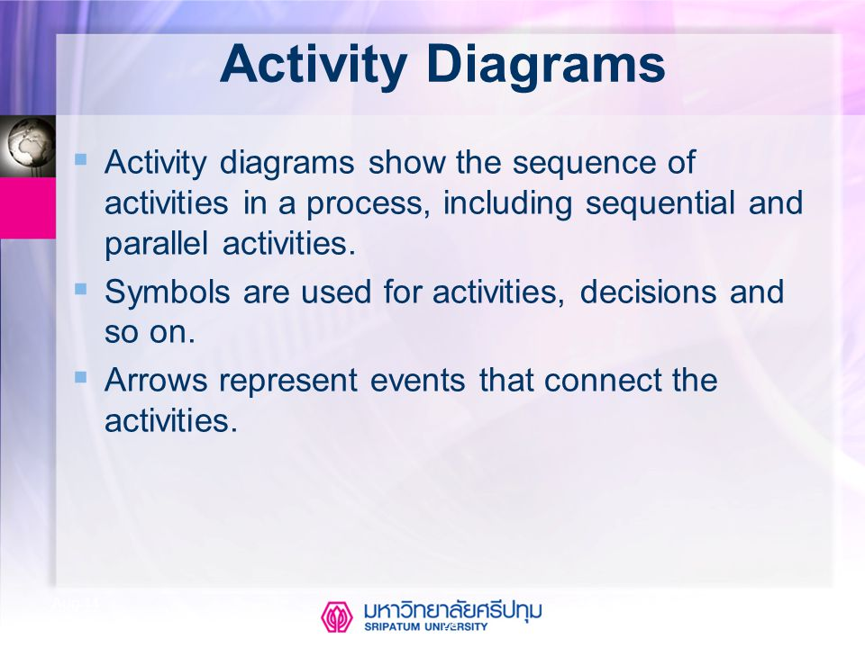 CSE323 Systems Analysis and Design 2/2549 28 Aug-14 Activity Diagrams  Activity diagrams show the sequence of activities in a process, including sequ