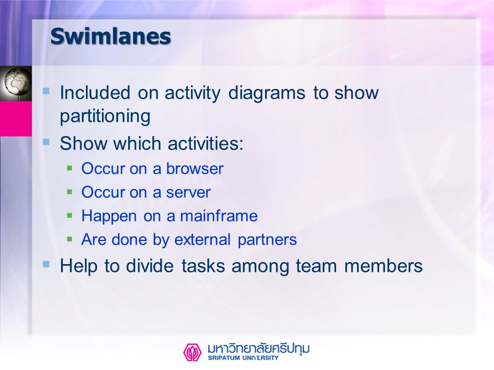 CSE323 Systems Analysis and Design 31 Aug-14 Swimlanes  Included on activity diagrams to show partitioning  Show which activities:  Occur on a brow