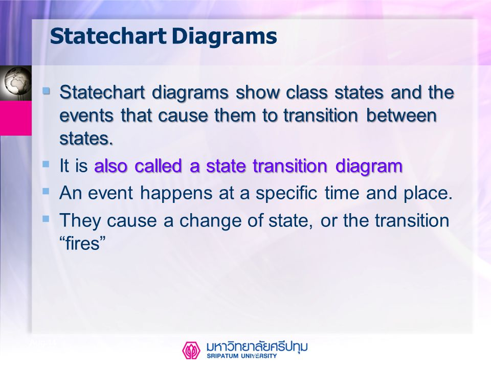 CSE323 Systems Analysis and Design 2/2549 59 Aug-14 Statechart Diagrams  Statechart diagrams show class states and the events that cause them to tran