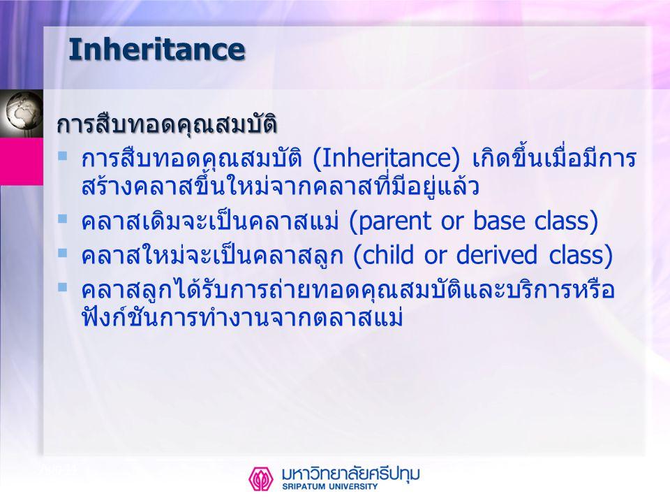 CSE323 Systems Analysis and Design 2/2549 7 Aug-14 Inheritance การสืบทอดคุณสมบัติ  การสืบทอดคุณสมบัติ (Inheritance) เกิดขึ้นเมื่อมีการ สร้างคลาสขึ้นใ