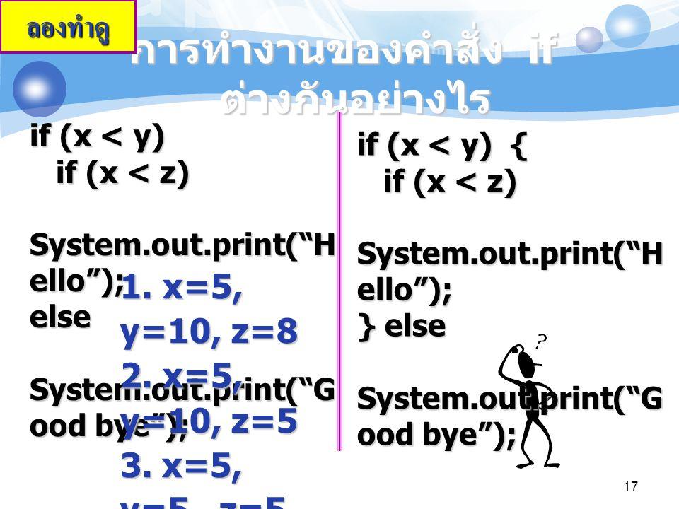 การทำงานของคำสั่ง if ต่างกันอย่างไร if (x < y) { if (x < z) if (x < z) System.out.print( H ello ); System.out.print( H ello ); } else System.out.print( G ood bye ); System.out.print( G ood bye ); if (x < y) if (x < z) if (x < z) System.out.print( H ello ); System.out.print( H ello );else System.out.print( G ood bye ); System.out.print( G ood bye ); 1.