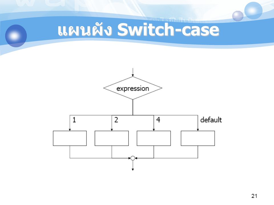 แผนผัง Switch-case 21