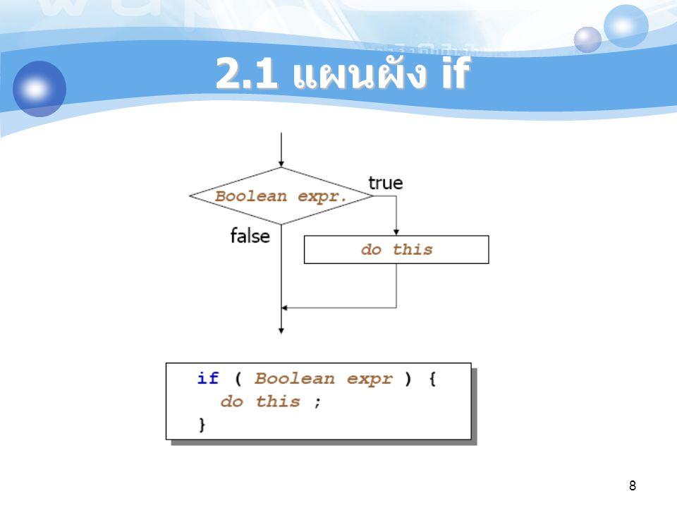 int testScore = ; if (testScore > 80) { System.out.println( You did pass ); } if (testScore < 50) { System.out.println( You did not pass ); } ตัวอย่างที่ 1 3939 8989 7474 9