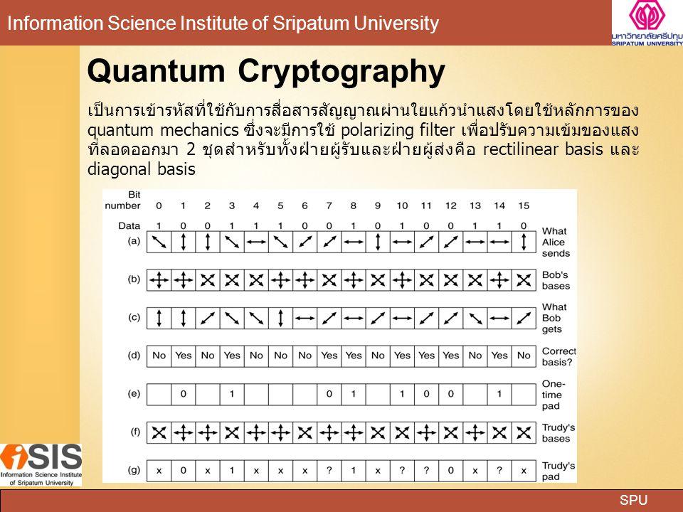 SPU Information Science Institute of Sripatum University 11 Quantum Cryptography เป็นการเข้ารหัสที่ใช้กับการสื่อสารสัญญาณผ่านใยแก้วนำแสงโดยใช้หลักการข