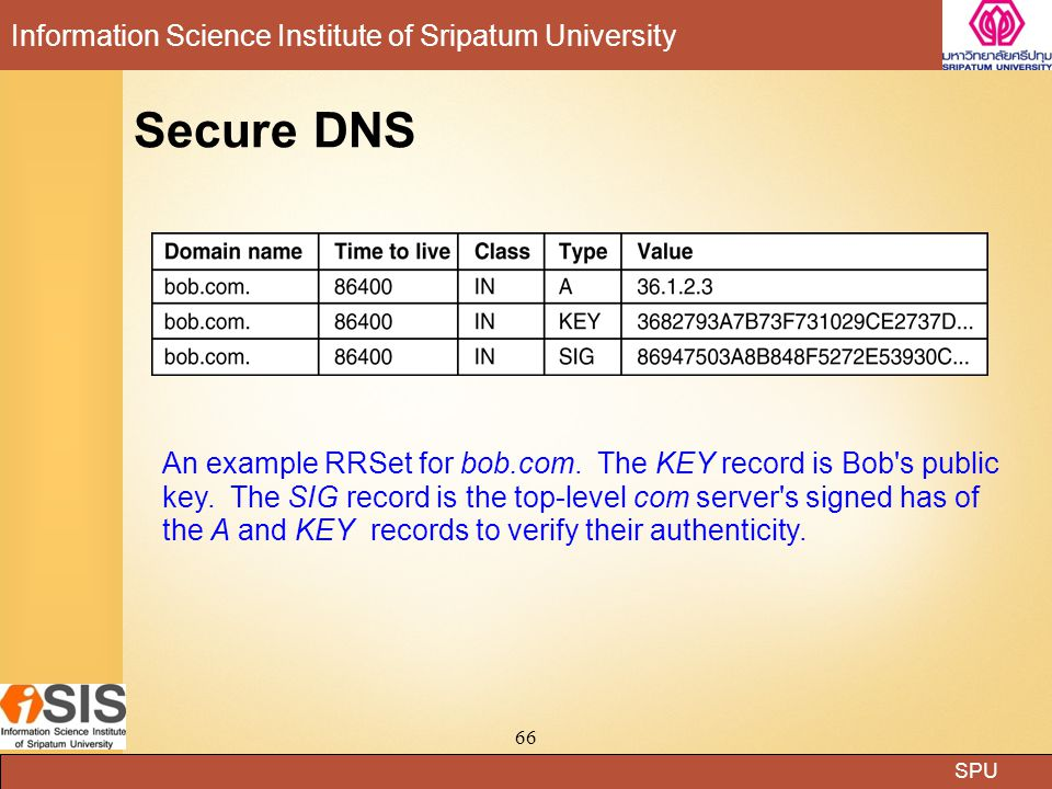 SPU Information Science Institute of Sripatum University 66 Secure DNS An example RRSet for bob.com. The KEY record is Bob's public key. The SIG recor