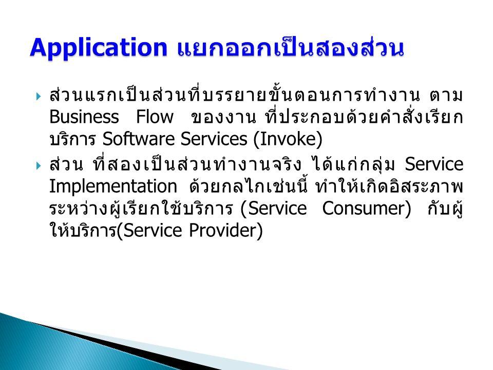  ส่วนแรกเป็นส่วนที่บรรยายขั้นตอนการทำงาน ตาม Business Flow ของงาน ที่ประกอบด้วยคำสั่งเรียก บริการ Software Services (Invoke)  ส่วน ที่สองเป็นส่วนทำง