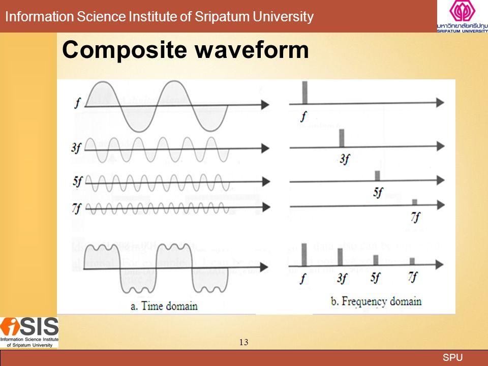 SPU Information Science Institute of Sripatum University 13 Composite waveform