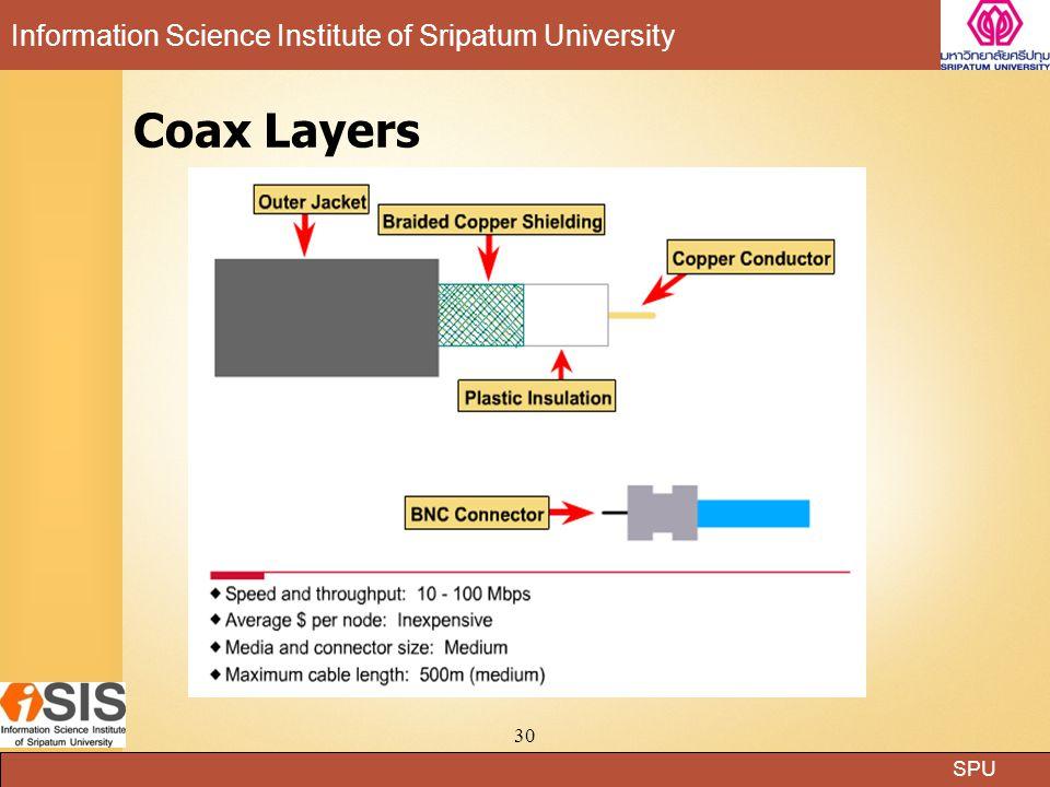 SPU Information Science Institute of Sripatum University 30 Coax Layers