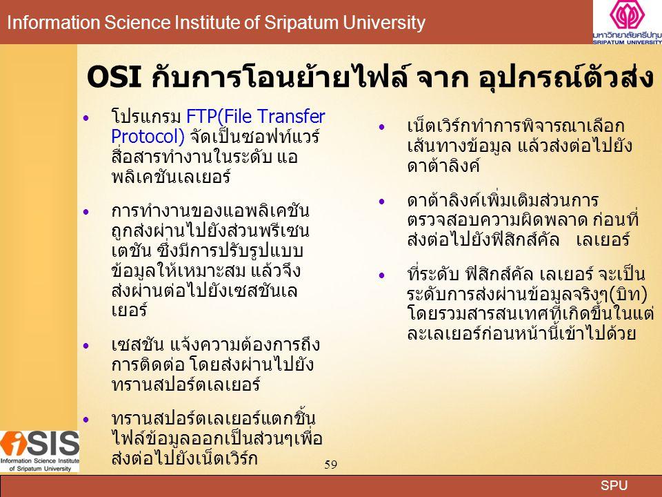 SPU Information Science Institute of Sripatum University 59 OSI กับการโอนย้ายไฟล์ จาก อุปกรณ์ตัวส่ง โปรแกรม FTP(File Transfer Protocol) จัดเป็นซอฟท์แวร์ สื่อสารทำงานในระดับ แอ พลิเคชันเลเยอร์ การทำงานของแอพลิเคชัน ถูกส่งผ่านไปยังส่วนพรีเซน เตชัน ซึ่งมีการปรับรูปแบบ ข้อมูลให้เหมาะสม แล้วจึง ส่งผ่านต่อไปยังเซสชันเล เยอร์ เซสชัน แจ้งความต้องการถึง การติดต่อ โดยส่งผ่านไปยัง ทรานสปอร์ตเลเยอร์ ทรานสปอร์ตเลเยอร์แตกชิ้น ไฟล์ข้อมูลออกเป็นส่วนๆเพื่อ ส่งต่อไปยังเน็ตเวิร์ก เน็ตเวิร์กทำการพิจารณาเลือก เส้นทางข้อมูล แล้วส่งต่อไปยัง ดาต้าลิงค์ ดาต้าลิงค์เพิ่มเติมส่วนการ ตรวจสอบความผิดพลาด ก่อนที่ ส่งต่อไปยังฟิสิกส์คัล เลเยอร์ ที่ระดับ ฟิสิกส์คัล เลเยอร์ จะเป็น ระดับการส่งผ่านข้อมูลจริงๆ(บิท) โดยรวมสารสนเทศที่เกิดขึ้นในแต่ ละเลเยอร์ก่อนหน้านี้เข้าไปด้วย