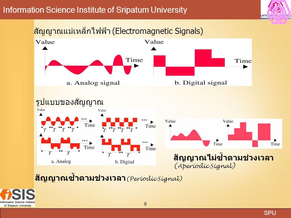SPU Information Science Institute of Sripatum University 17 Distortion