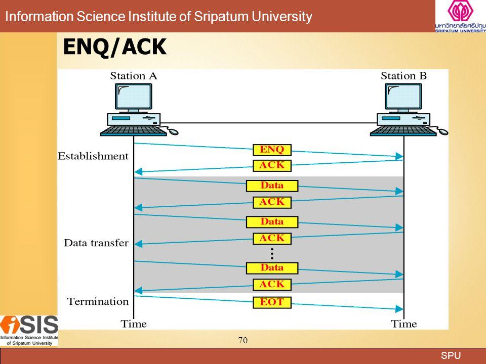 SPU Information Science Institute of Sripatum University 70 ENQ/ACK