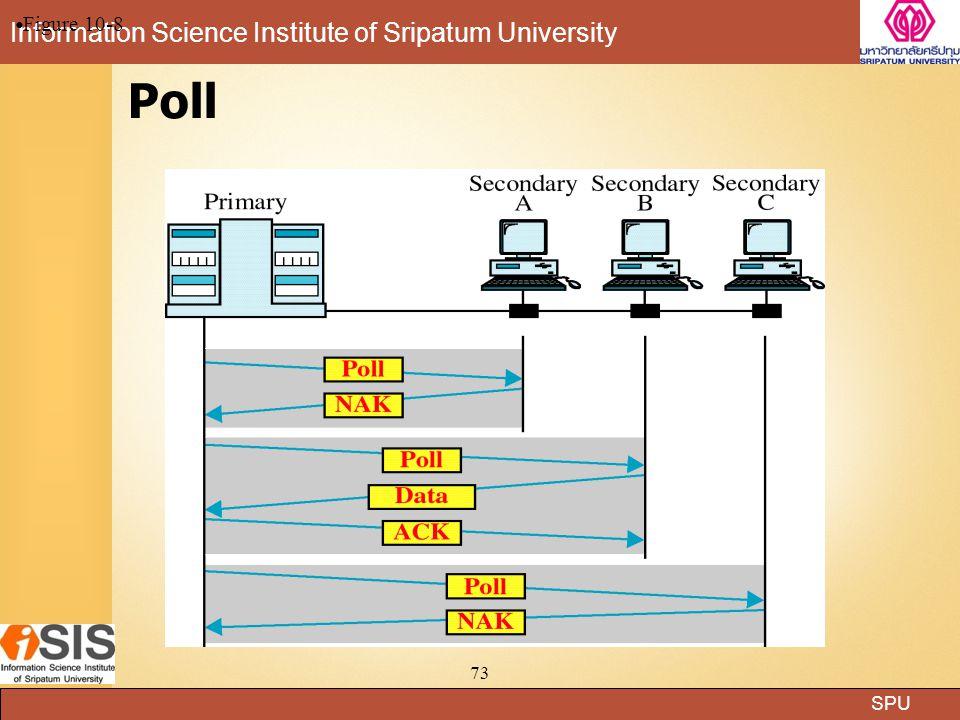 SPU Information Science Institute of Sripatum University 73 Poll Figure 10-8