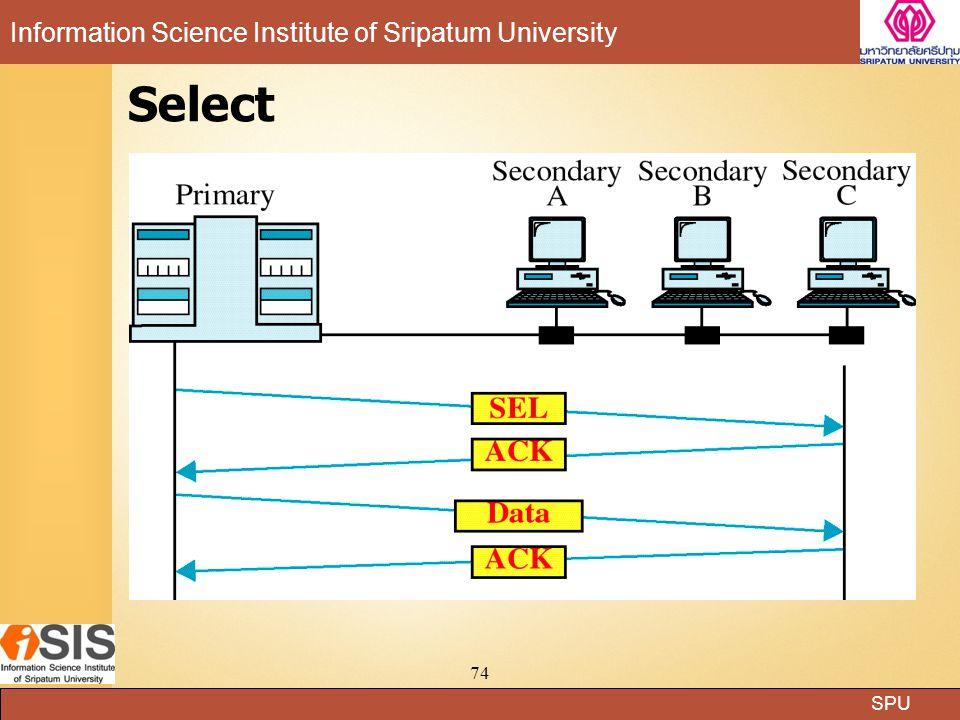 SPU Information Science Institute of Sripatum University 74 Select