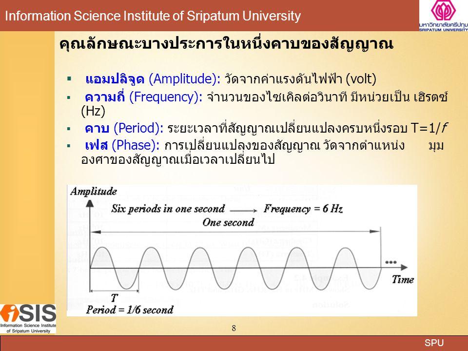 SPU Information Science Institute of Sripatum University 8 คุณลักษณะบางประการในหนึ่งคาบของสัญญาณ  แอมปลิจูด (Amplitude): วัดจากค่าแรงดันไฟฟ้า (volt)  ความถี่ (Frequency): จำนวนของไซเคิลต่อวินาที มีหน่วยเป็น เฮิรตซ์ (Hz)  คาบ (Period): ระยะเวลาที่สัญญาณเปลี่ยนแปลงครบหนึ่งรอบ T=1/f  เฟส (Phase): การเปลี่ยนแปลงของสัญญาณ วัดจากตำแหน่ง มุม องศาของสัญญาณเมื่อเวลาเปลี่ยนไป