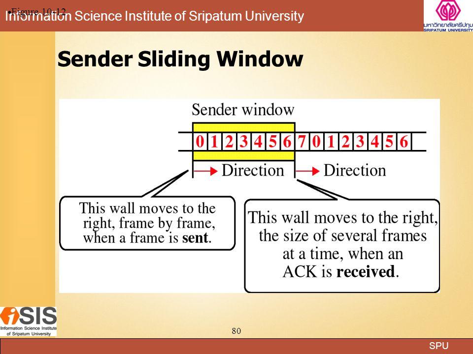 SPU Information Science Institute of Sripatum University 80 Figure 10-12 Sender Sliding Window