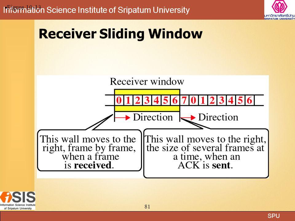 SPU Information Science Institute of Sripatum University 81 Figure 10-13 Receiver Sliding Window