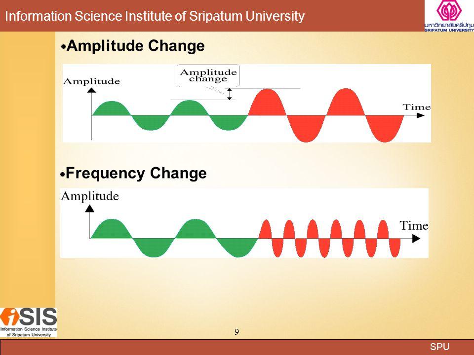 SPU Information Science Institute of Sripatum University 10 Phase Change
