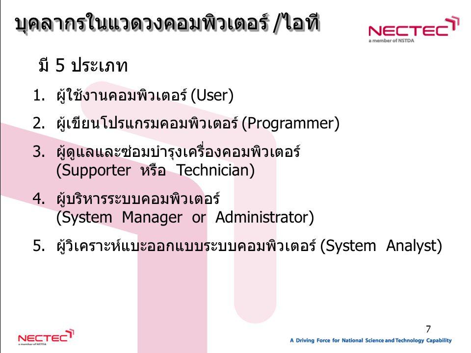 7 มี 5 ประเภท 1.ผู้ใช้งานคอมพิวเตอร์ (User) 2.ผู้เขียนโปรแกรมคอมพิวเตอร์ (Programmer) 3.ผู้ดูแลและซ่อมบำรุงเครื่องคอมพิวเตอร์ (Supporter หรือ Technician) 4.ผู้บริหารระบบคอมพิวเตอร์ (System Manager or Administrator) 5.ผู้วิเคราะห์แบะออกแบบระบบคอมพิวเตอร์ (System Analyst)