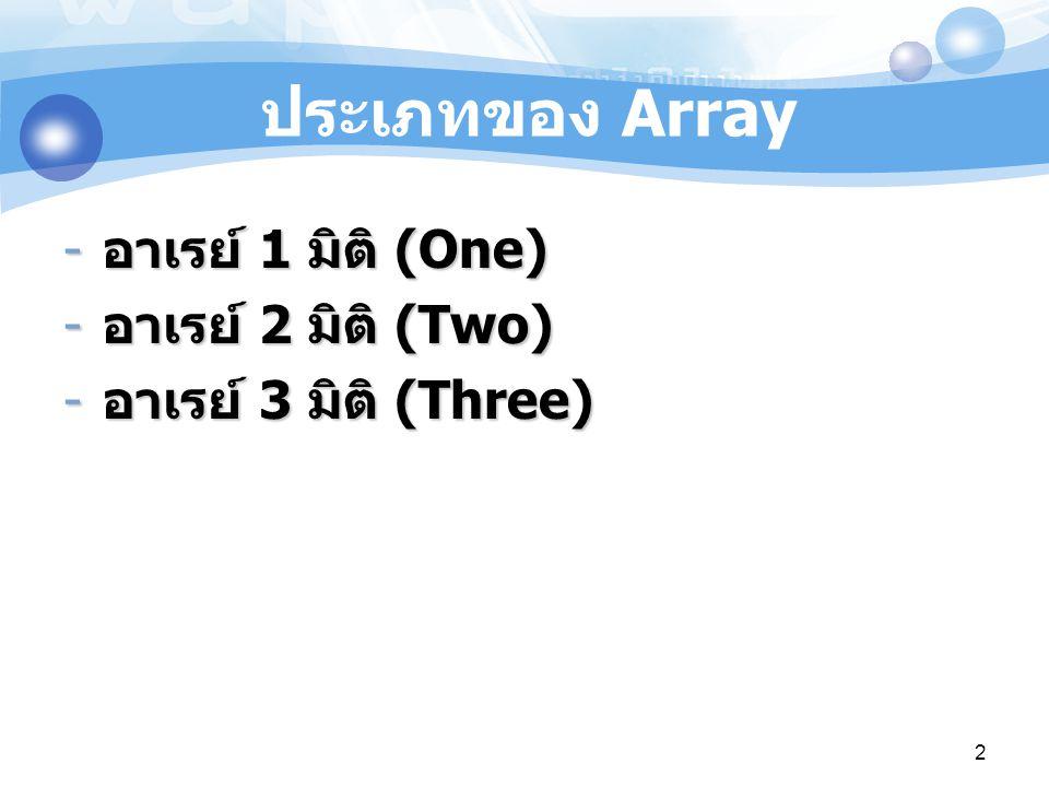 ประเภทของ Array - อาเรย์ 1 มิติ (One) - อาเรย์ 2 มิติ (Two) - อาเรย์ 3 มิติ (Three) 2