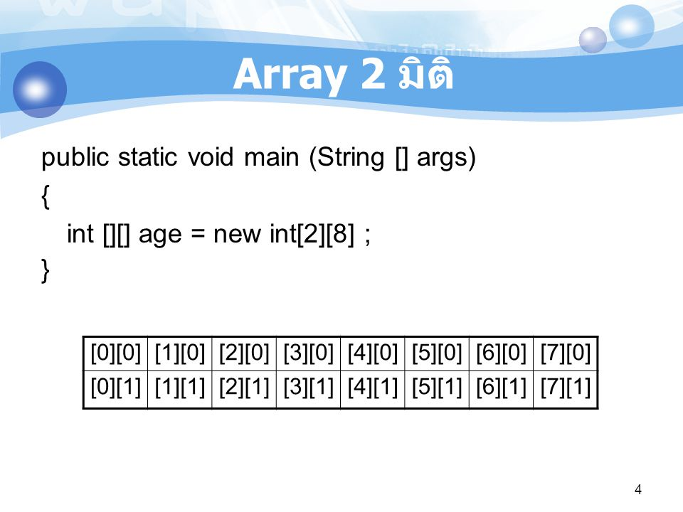 Array 2 มิติ public static void main (String [] args) { int [][] age = new int[2][8] ; } 4 [0][0][1][0][2][0][3][0][4][0][5][0][6][0][7][0] [0][1][1][1][2][1][3][1][4][1][5][1][6][1][7][1]