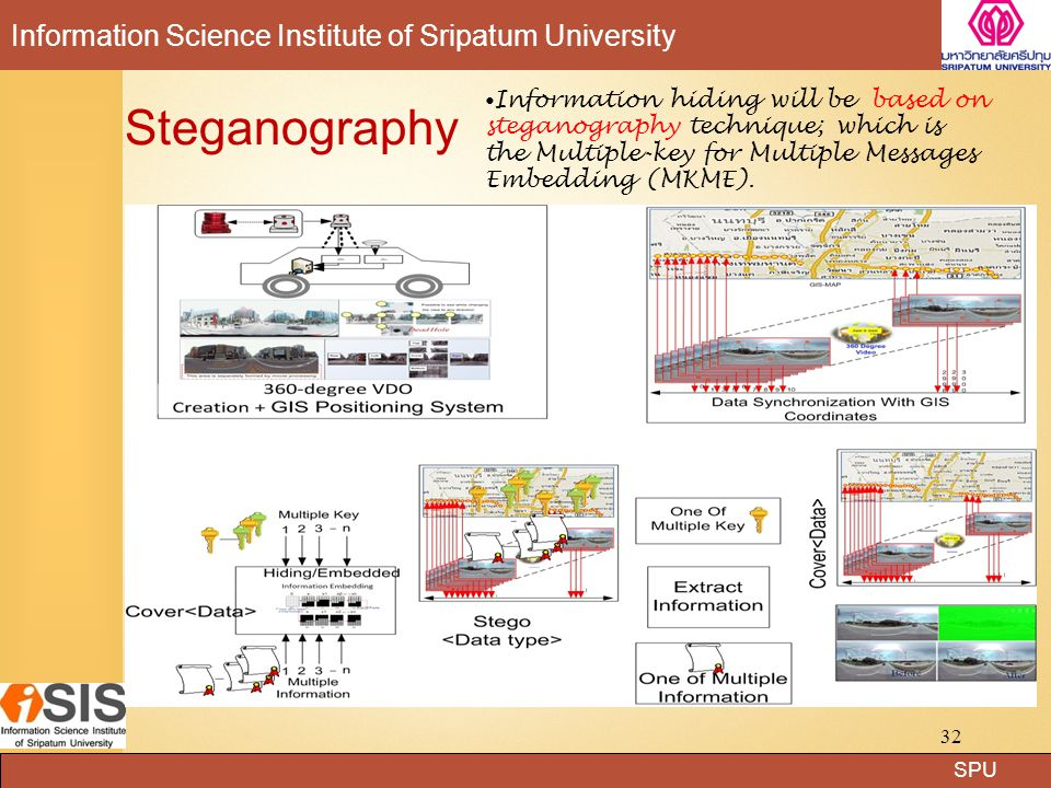 SPU Information Science Institute of Sripatum University Steganography Information hiding will be based on steganography technique; which is the Multiple-key for Multiple Messages Embedding (MKME).