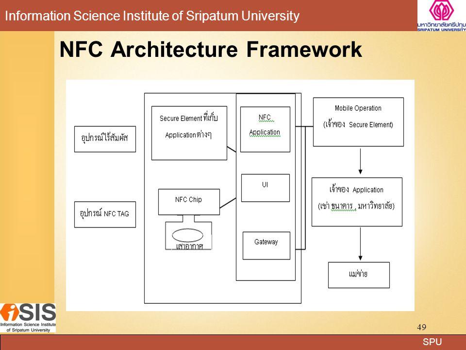 SPU Information Science Institute of Sripatum University NFC Architecture Framework 49